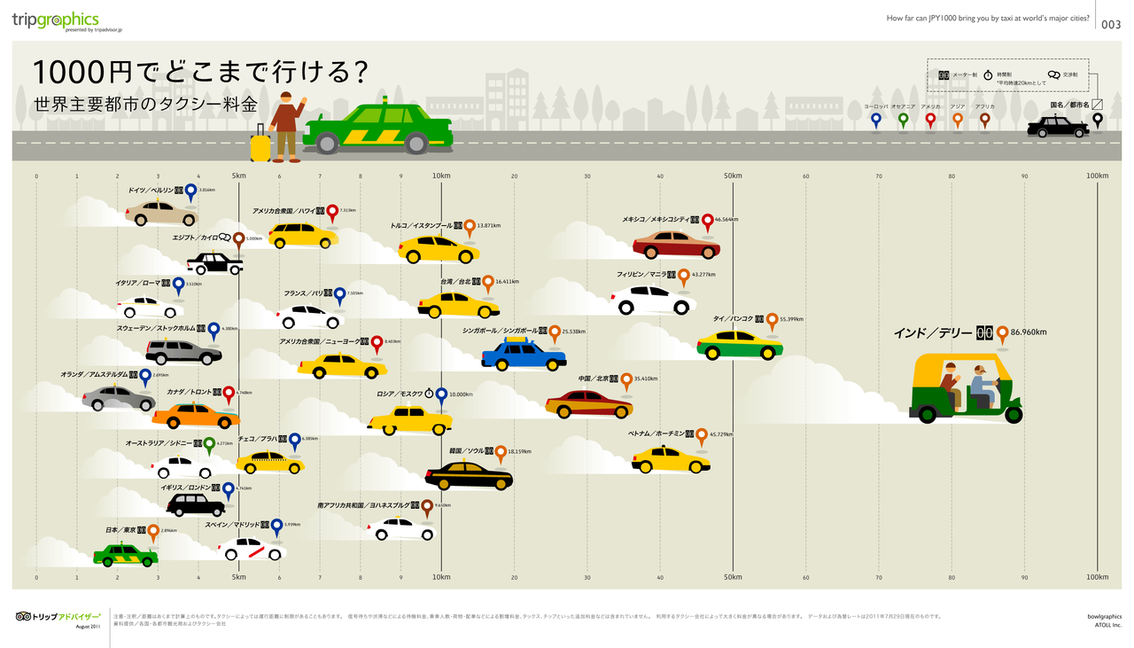 tg_003_taxi_zoom2