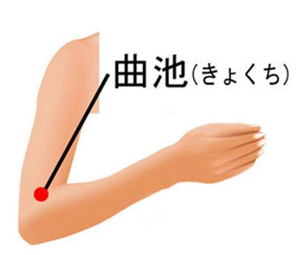 kyokuchi-