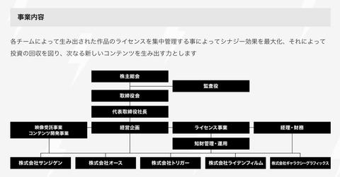 スクリーンショット 2019-01-31 22.43.21