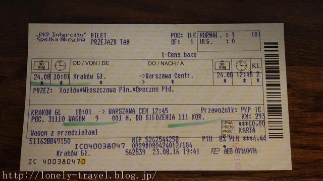 ポーランドの列車のチケット