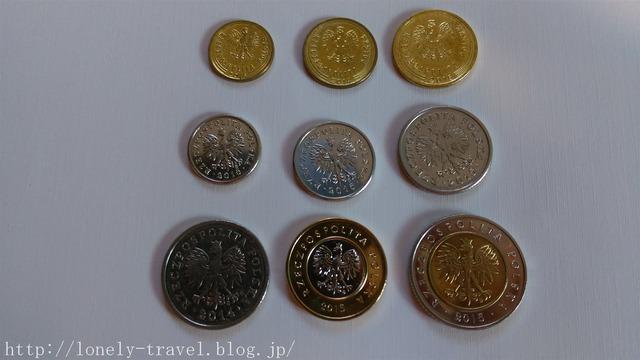 ポーランドのコイン