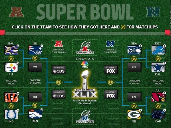 NFL14-15