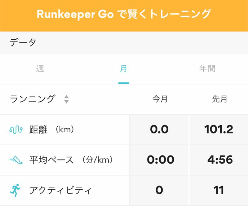 Runkeeper-2020.5月