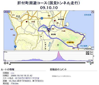 091010肝付町周遊コース(国見トンネル走行)