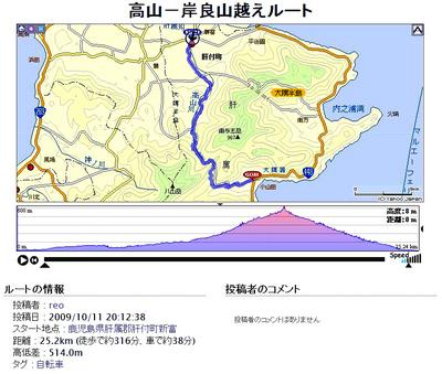 koyama-kisira