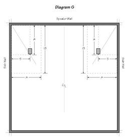 room_setup_diagram_g