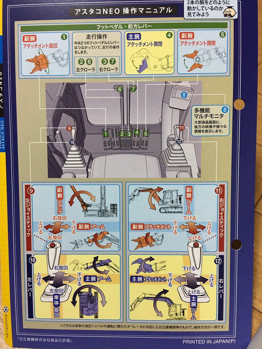 ロボットアニメの歴史の中でいろんな操縦方法が生れたがダイアポロンに敵うものはないな YouTube動画>9本 ->画像>122枚