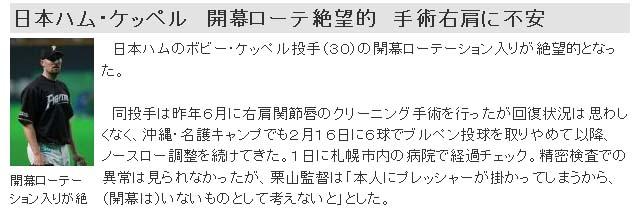 日本ハム・ケッペル 開幕ローテ絶望的