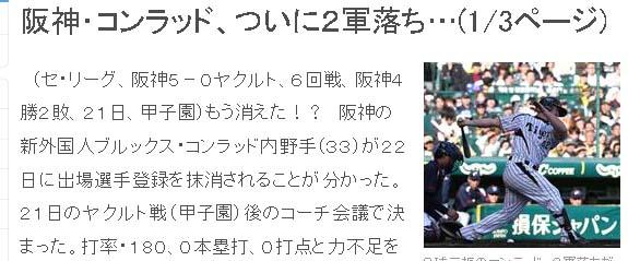阪神・コンラッド、ついに2軍落ち…