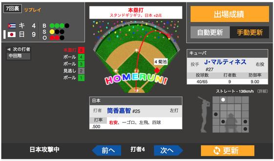【WBC】筒香ツーランwwwwwww