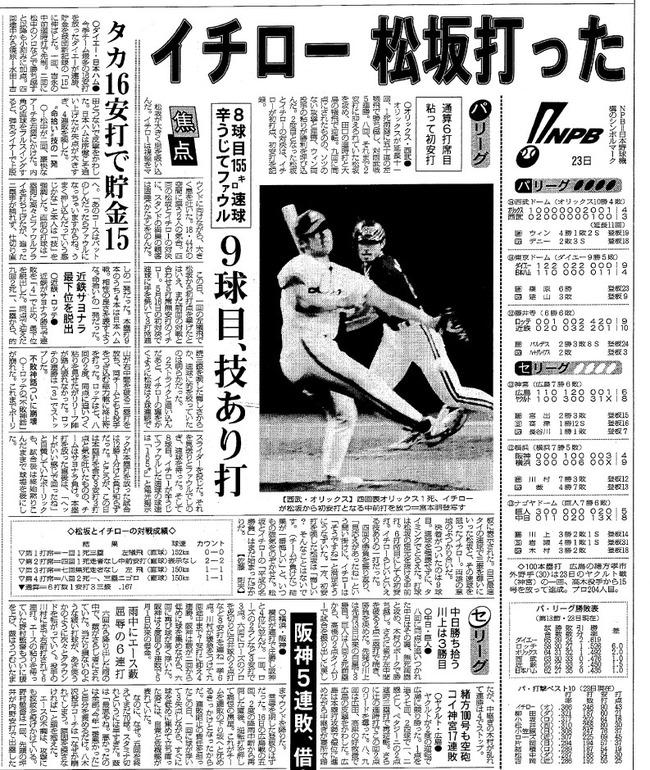 新聞スポーツ欄イチロー松坂2