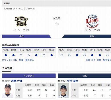 screenshot-baseball.yahoo.co.jp-2021.10.21-16_43_35