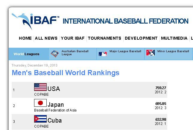 Mens Baseball World Rankings