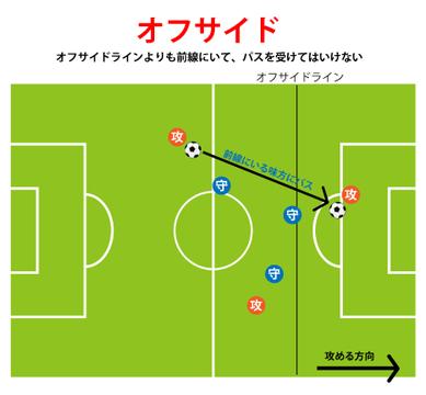 offside1