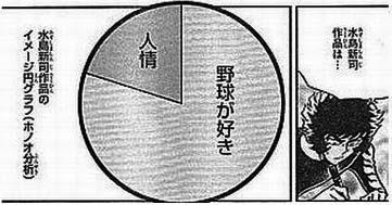 水島新司2絵
