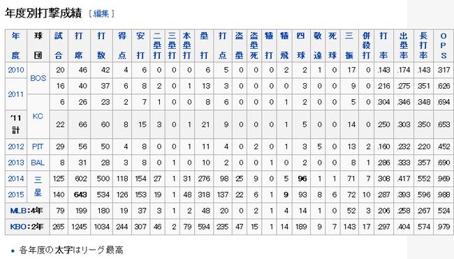 59-ヤマイコ・ナバーロ - Wikipedia