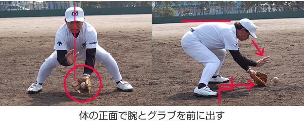 内野ゴロ捕球高木守道