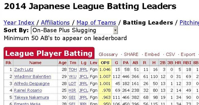 2014 Japanese League