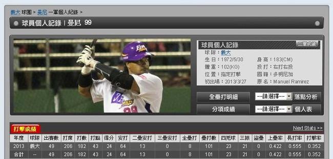 歡迎光臨2013中華職棒大聯盟
