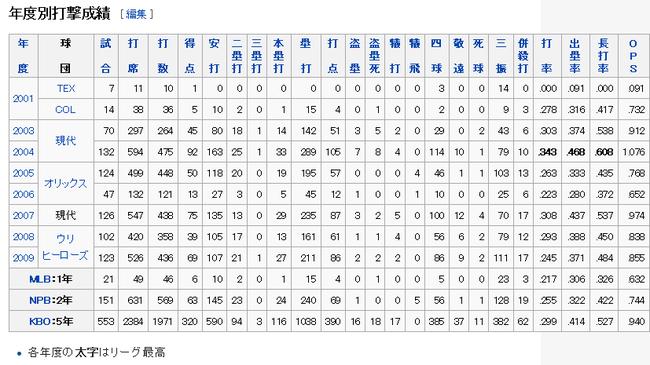 40-クリフ・ブランボー - Wikipedia