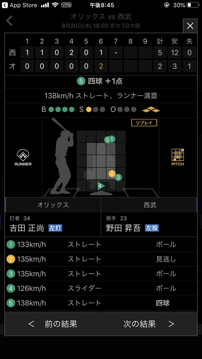 昨日の野田昇吾さんの投球wwwwwwwwwww