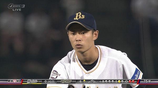山岡泰輔(21) 12登板 78回 防御率2.54 6敗3勝 QS率75%←こいつ
