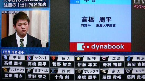 日本野球史の三大if 「斎藤佑樹高卒入団」「真面目な清原和博」