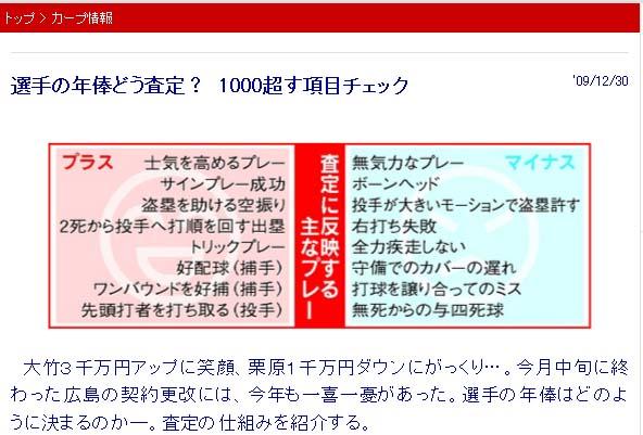 【カープ情報】選手の年俸どう査定