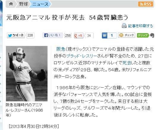 元阪急アニマル投手が死去