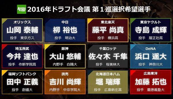 ドラフト前評論家「打撃なら吉川か大山、源田と京田は守備だけ。打撃は厳しいな」←これ