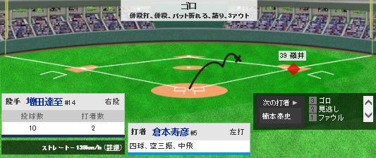 倉本寿彦 .034←割とマジでこれ以下の打率をプロ野球で見たことがないんだが