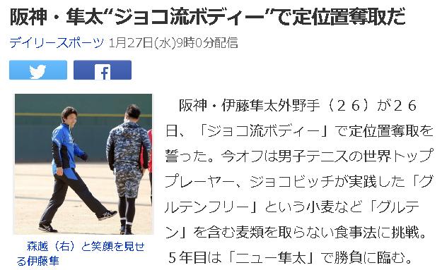 38-阪神・隼太