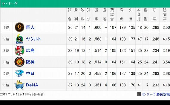 screenshot-baseball.yahoo.co.jp-2019.05.13-11-20-40