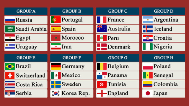 russia-worldcup-draw