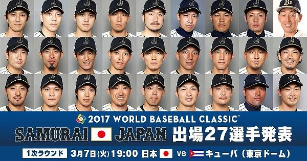 WBC日本代表28人中17人がドラ1、25人が上位指名という事実