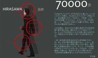 P-MODELでおなじみ平沢進さん、フォロワー7万人