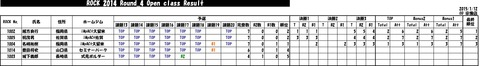 ROCK2014 Round4 集計表-6