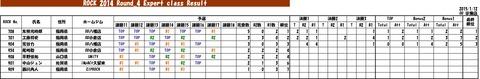 ROCK2014 Round4 集計表-5