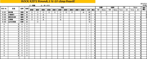 ROCK KIDS Round1 集計表-10