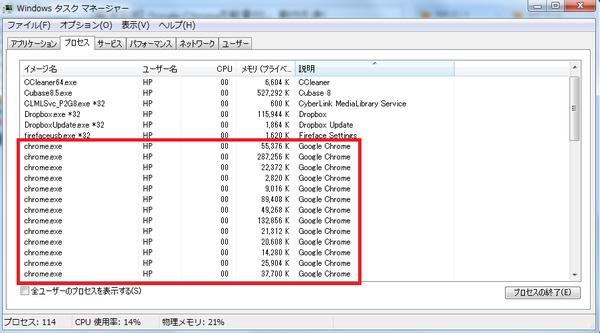 Google Chromeメモリ消費