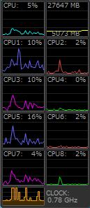 CPU & MEM Meter II
