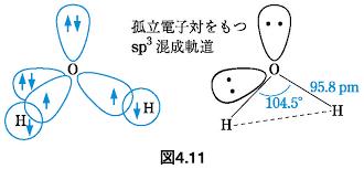 水分子 sp3混成軌道