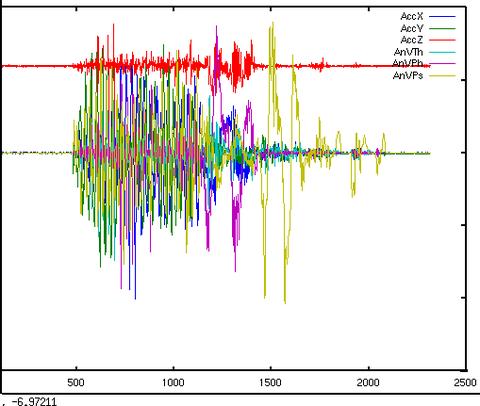 mpu6050_graph