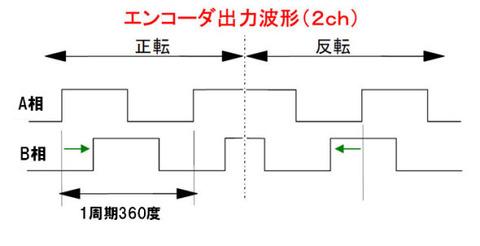 sm_201204avago_encoder-6