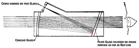 Reflector_reflex_sight_howard_grubb_1901