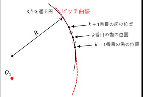 NCG図6
