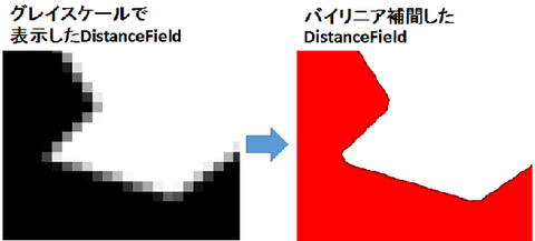 DistanceField