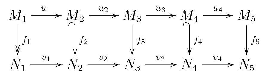 龍孫江の数学日誌 : 可換図式