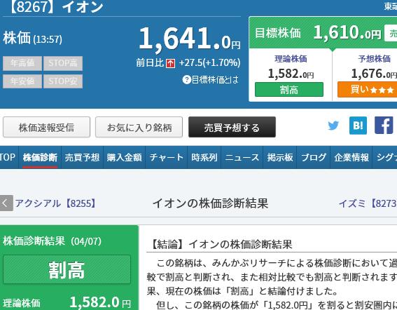 イズミ 株価