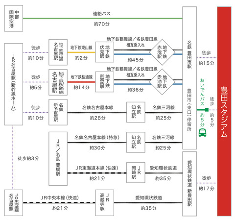 access-map-2